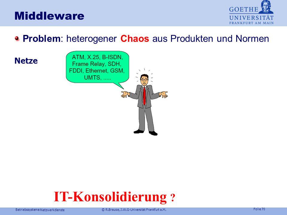 IT-Konsolidierung Middleware