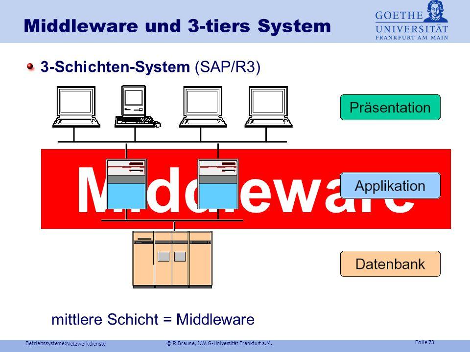 Middleware und 3-tiers System