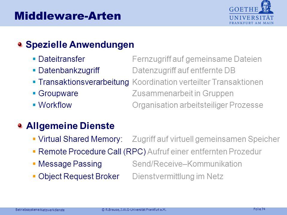 Middleware-Arten Spezielle Anwendungen Allgemeine Dienste