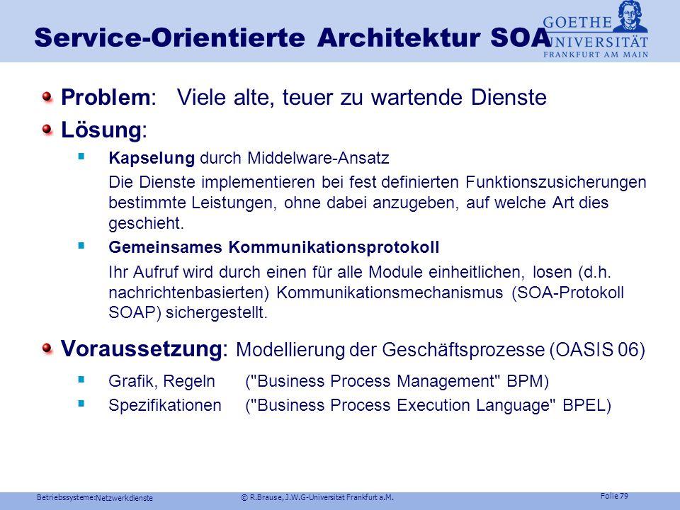 Service-Orientierte Architektur SOA