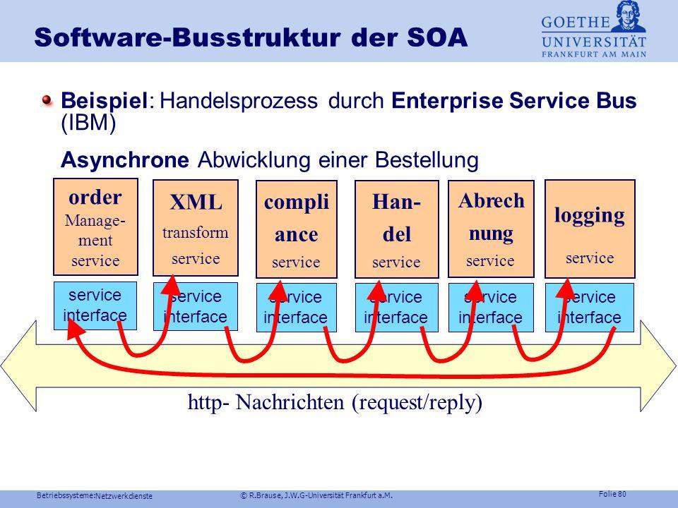 Software-Busstruktur der SOA