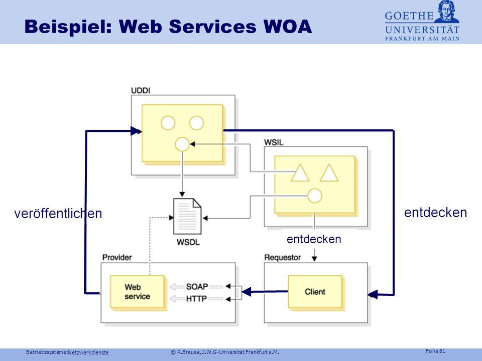 Beispiel: Web Services WOA