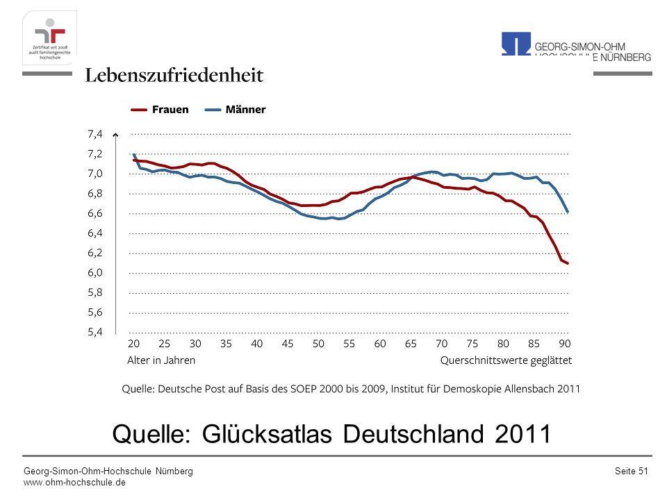 Quelle: Glücksatlas Deutschland 2011
