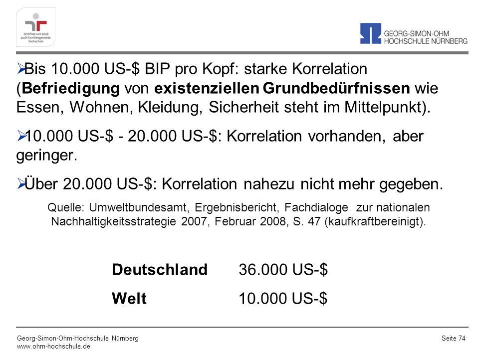 10.000 US-$ - 20.000 US-$: Korrelation vorhanden, aber geringer.