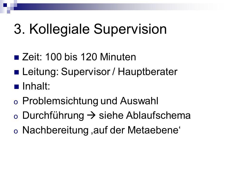 3. Kollegiale Supervision