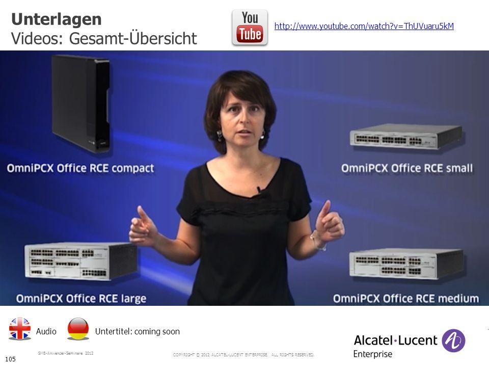 Videos: Gesamt-Übersicht