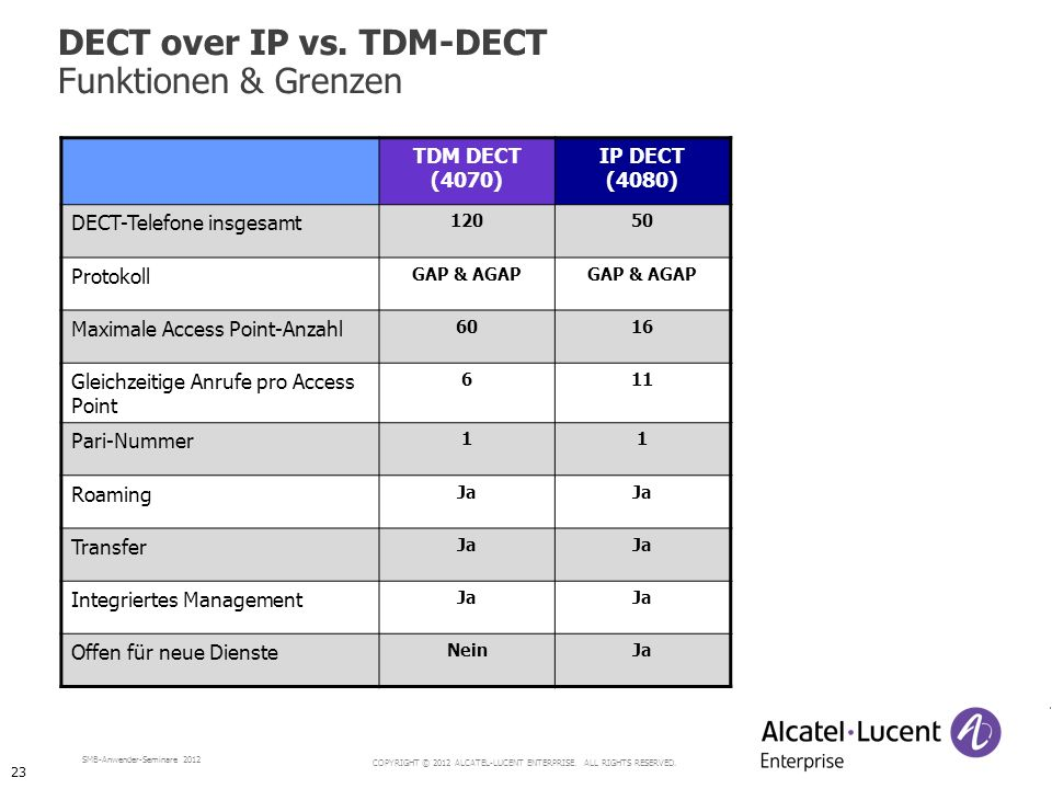 DECT over IP vs. TDM-DECT Funktionen & Grenzen