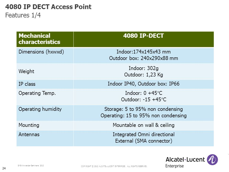 4080 IP DECT Access Point Features 1/4 Mechanical characteristics