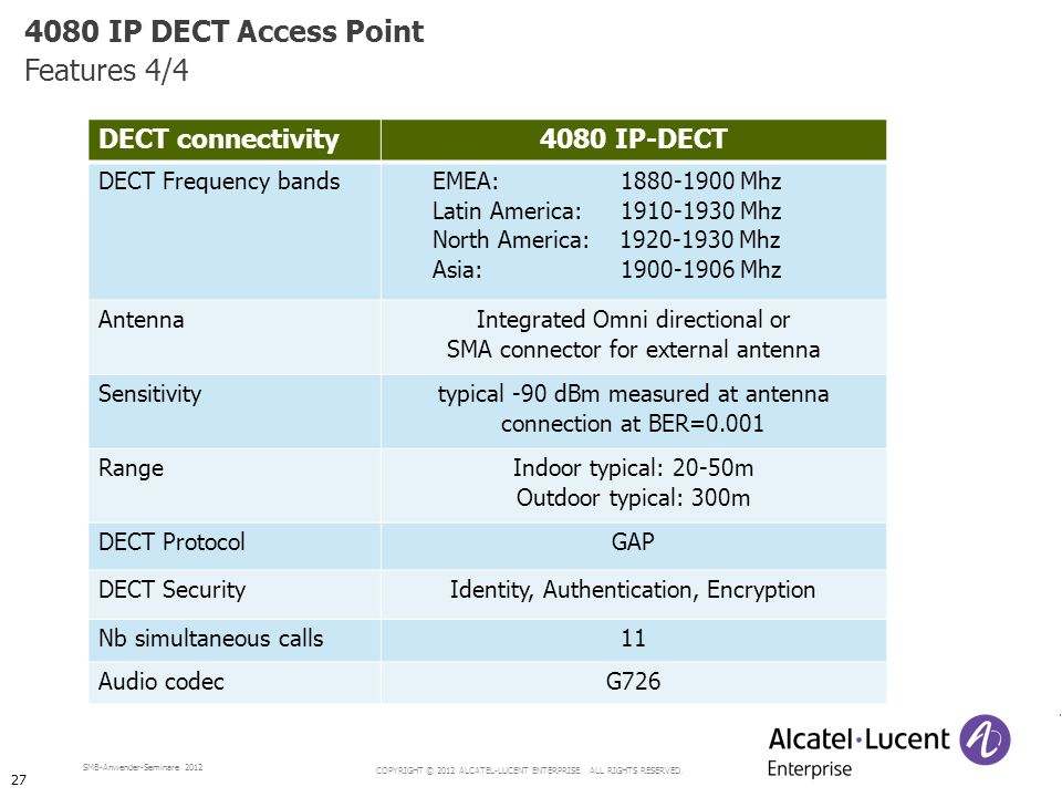 4080 IP DECT Access Point Features 4/4 DECT connectivity 4080 IP-DECT