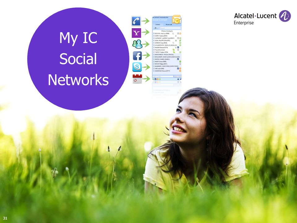 My IC Social Networks 31
