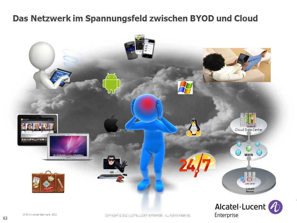 Das Netzwerk im Spannungsfeld zwischen BYOD und Cloud