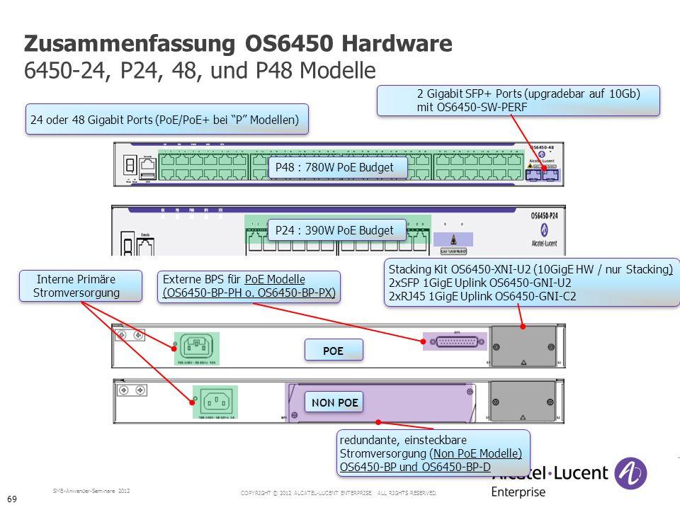 Zusammenfassung OS6450 Hardware 6450-24, P24, 48, und P48 Modelle