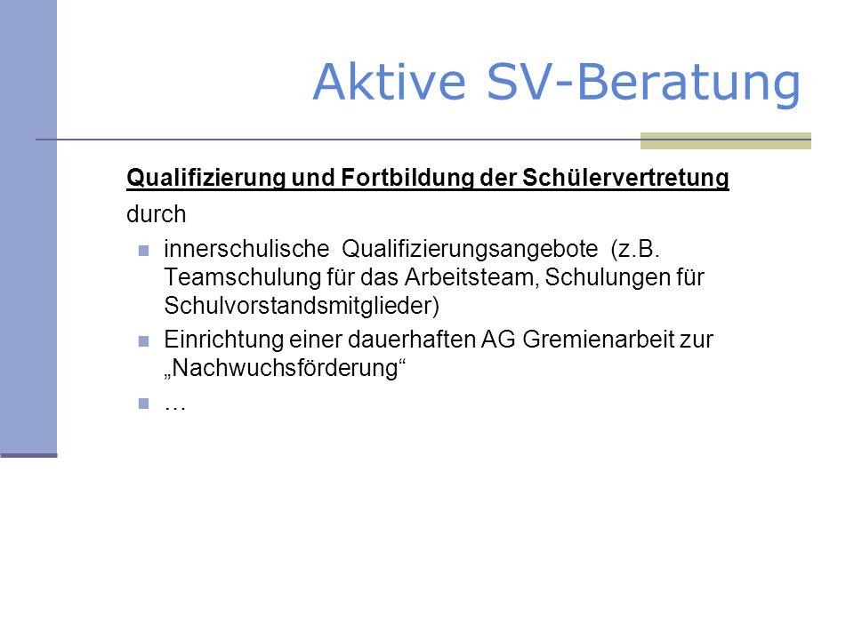 Aktive SV-Beratung Qualifizierung und Fortbildung der Schülervertretung. durch.