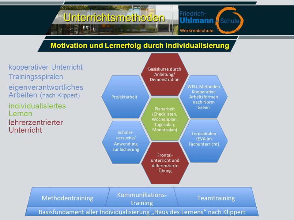 Motivation und Lernerfolg durch Individualisierung