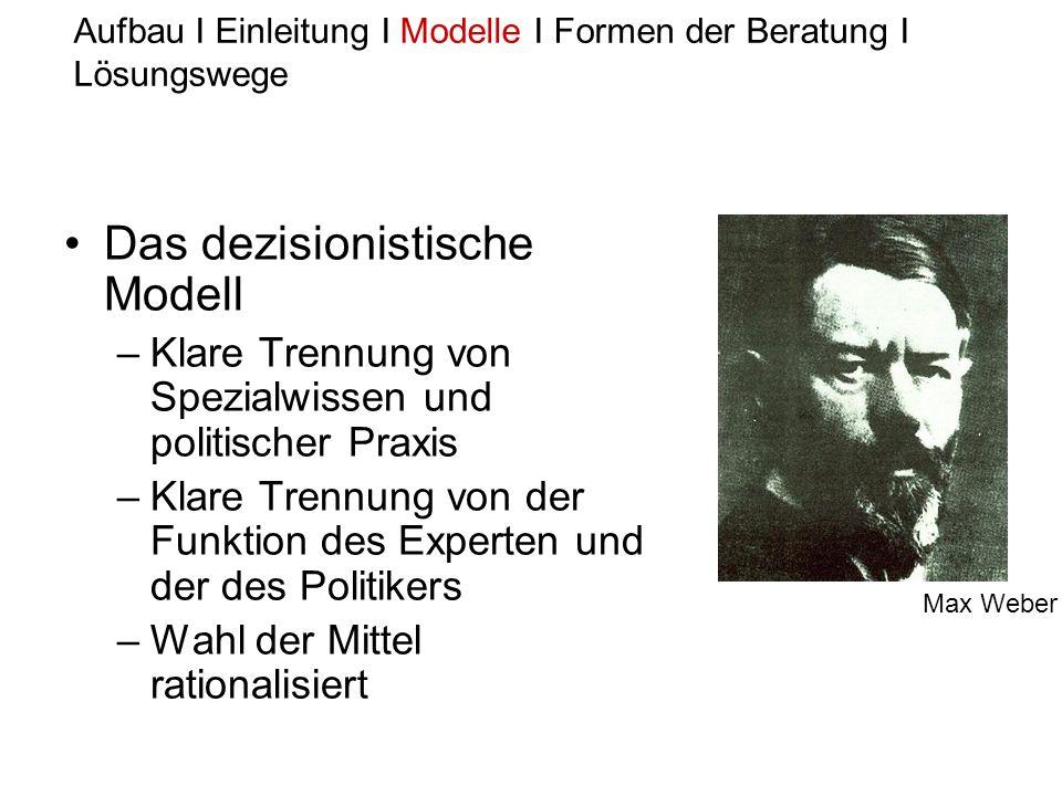 Das dezisionistische Modell