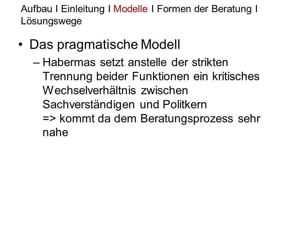 Das pragmatische Modell