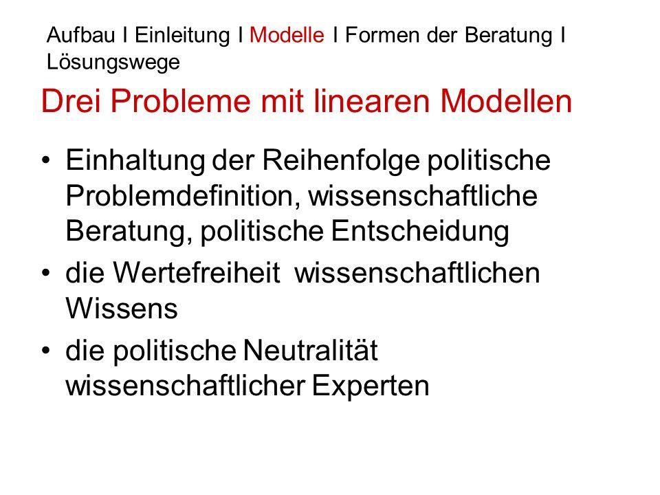 Drei Probleme mit linearen Modellen