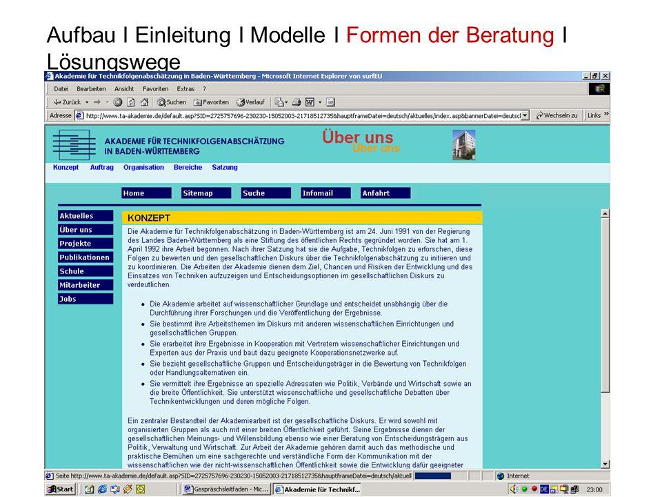 Aufbau I Einleitung I Modelle I Formen der Beratung I Lösungswege