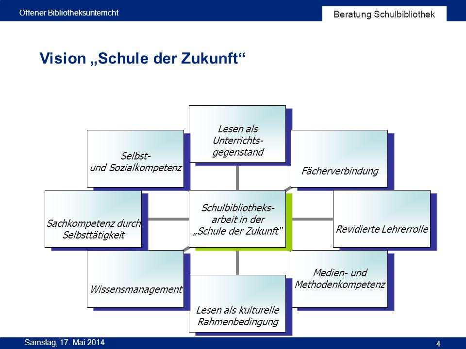 """Vision """"Schule der Zukunft"""