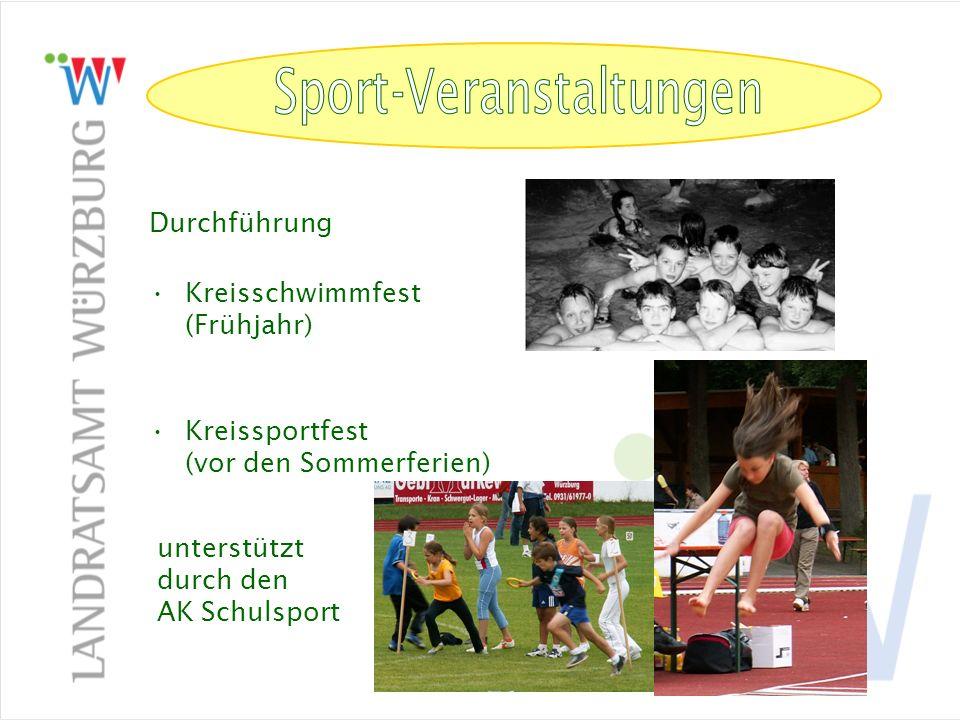 Sport-Veranstaltungen