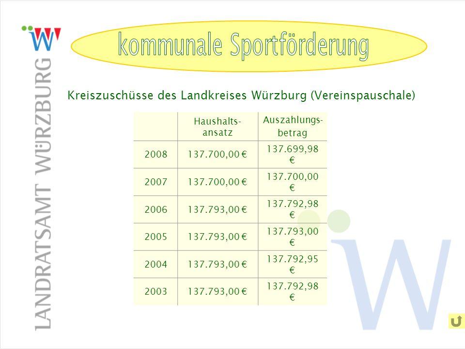 kommunale Sportförderung