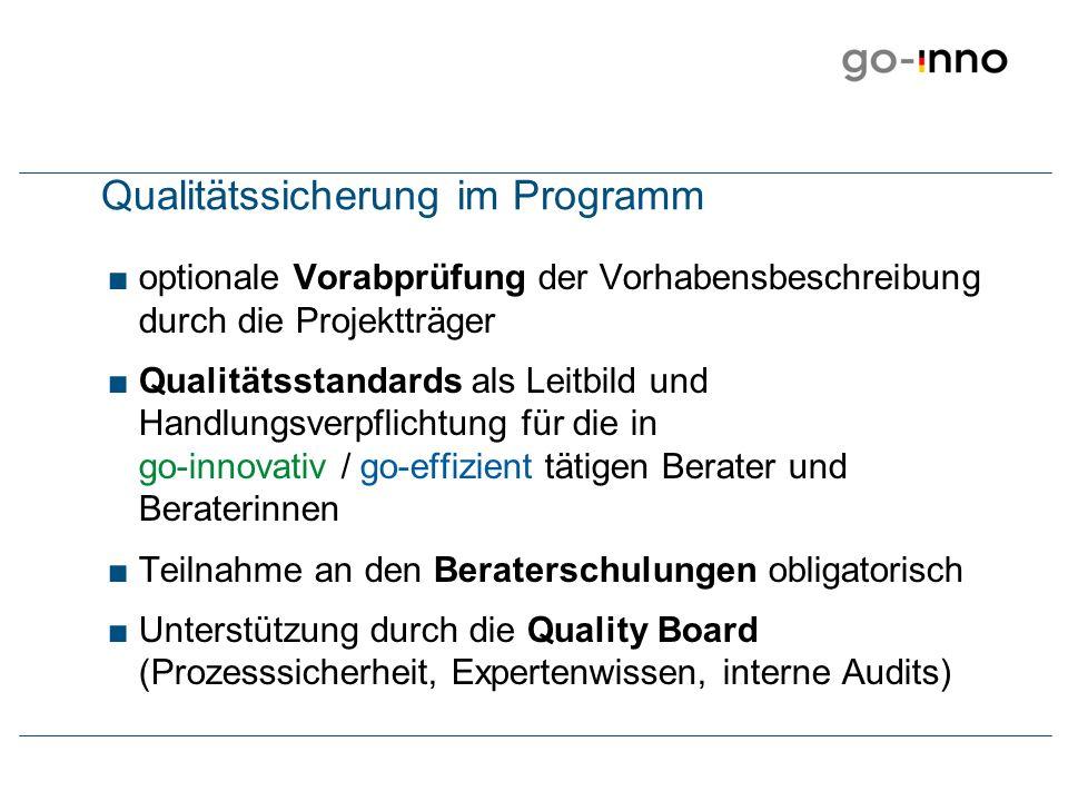 Qualitätssicherung im Programm