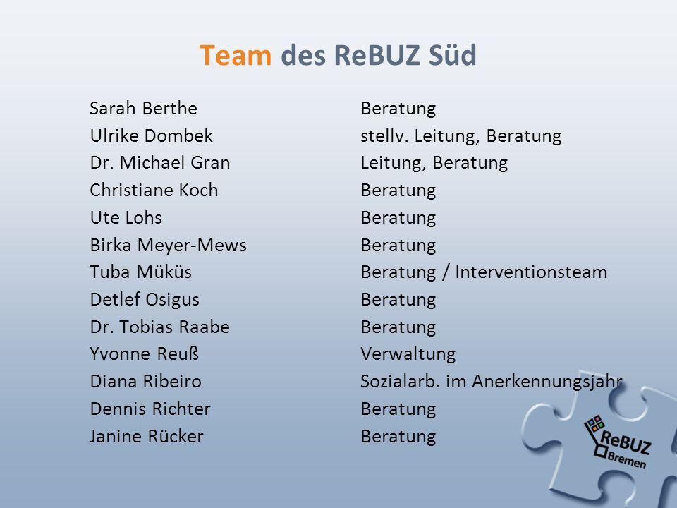 Team des ReBUZ Süd Sarah Berthe Beratung