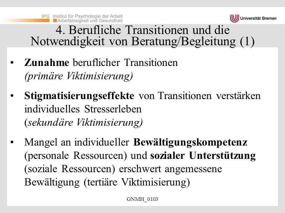 4. Berufliche Transitionen und die Notwendigkeit von Beratung/Begleitung (1)
