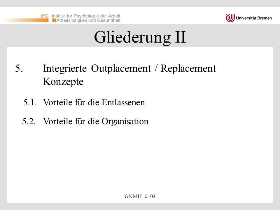 Gliederung II 5. Integrierte Outplacement / Replacement Konzepte