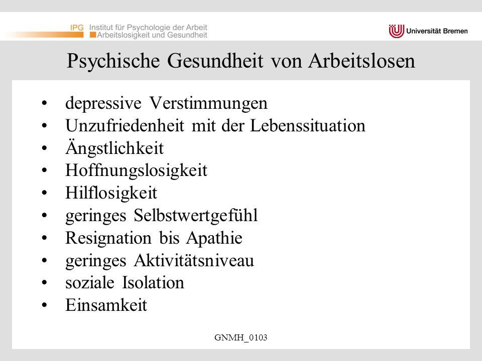 Psychische Gesundheit von Arbeitslosen