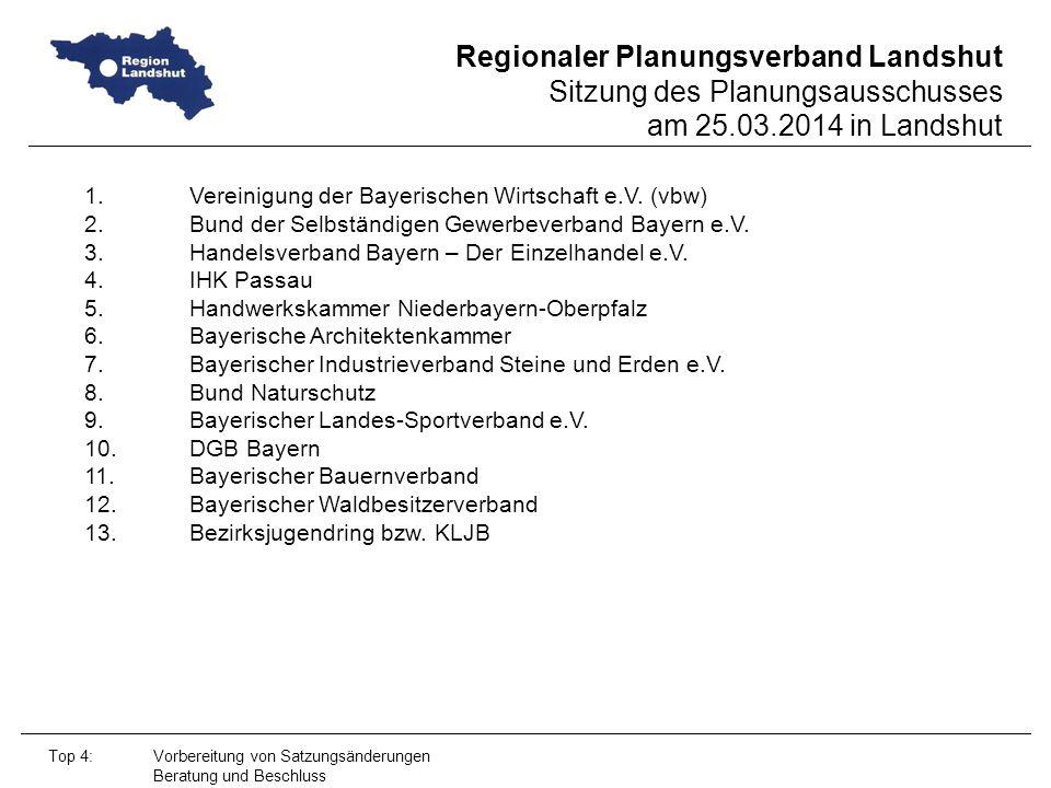 1. Vereinigung der Bayerischen Wirtschaft e.V. (vbw)
