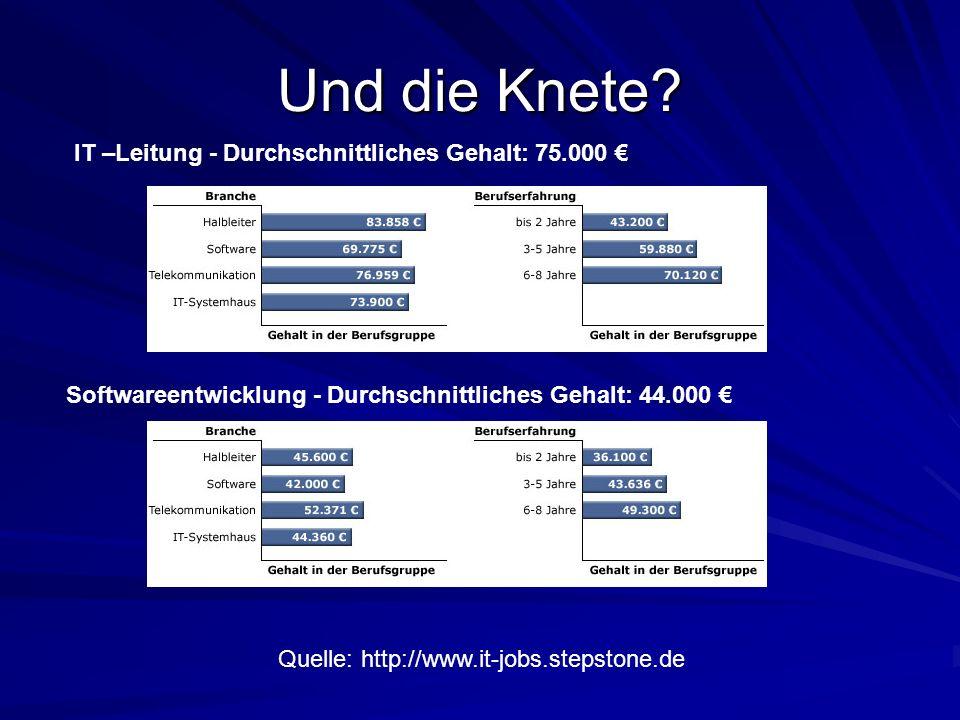 Und die Knete IT –Leitung - Durchschnittliches Gehalt: 75.000 €
