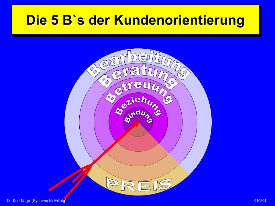 Die 5 B`s der Kundenorientierung
