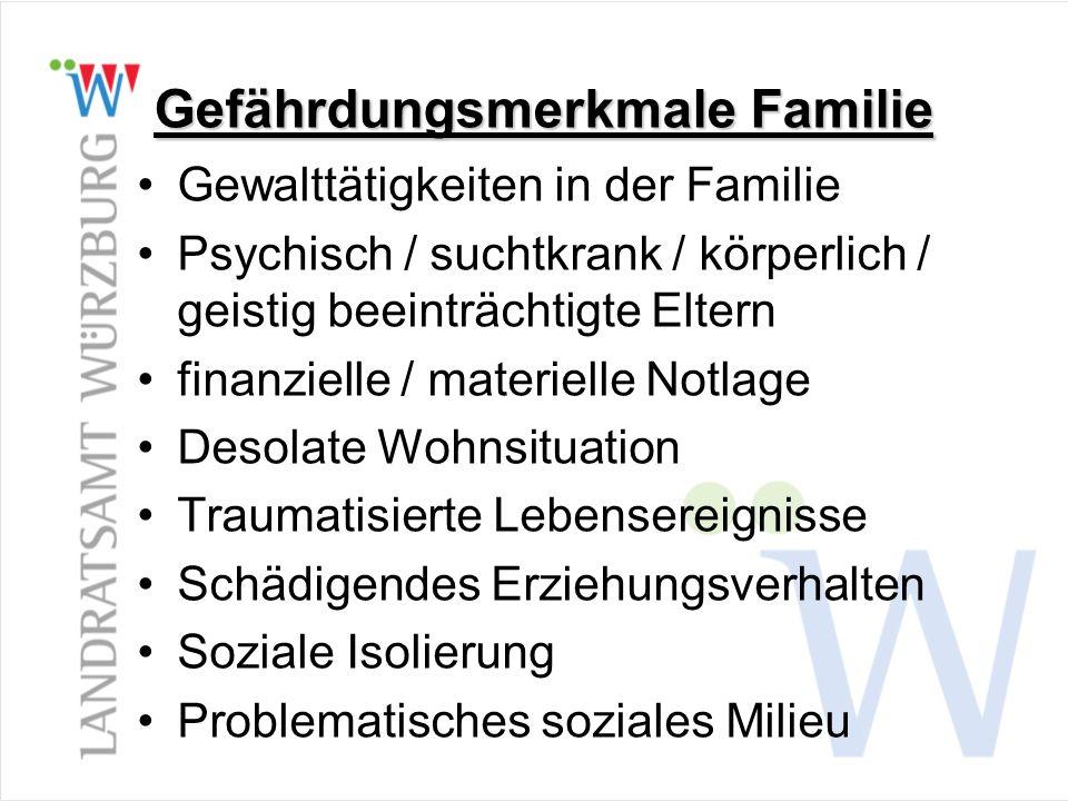Gefährdungsmerkmale Familie