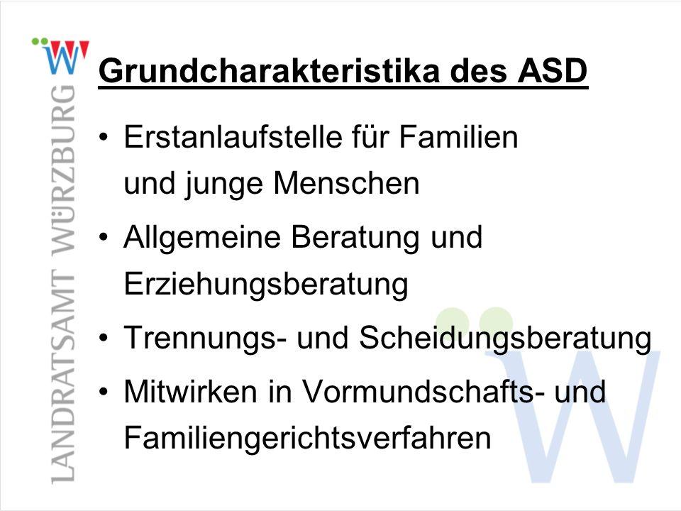 Grundcharakteristika des ASD