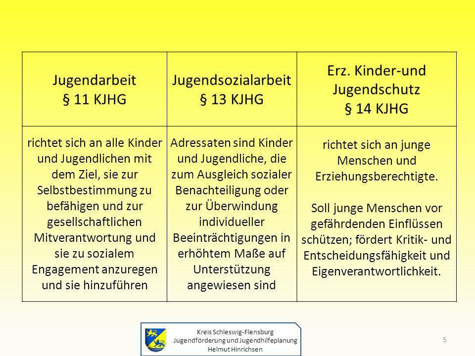 Jugendsozialarbeit § 13 KJHG Erz. Kinder-und Jugendschutz § 14 KJHG