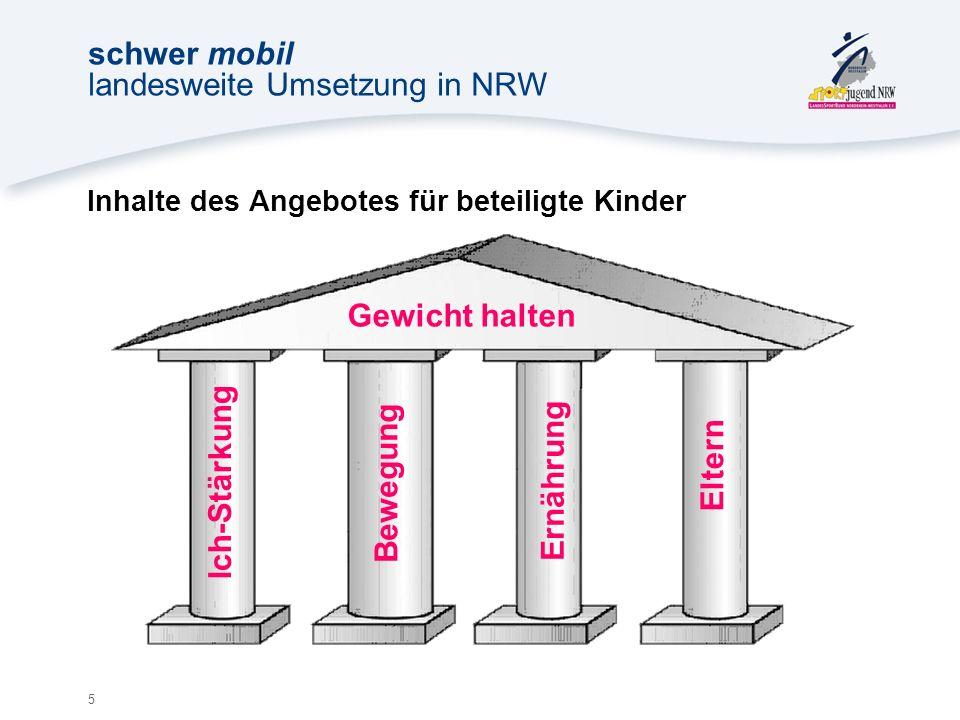 schwer mobil landesweite Umsetzung in NRW
