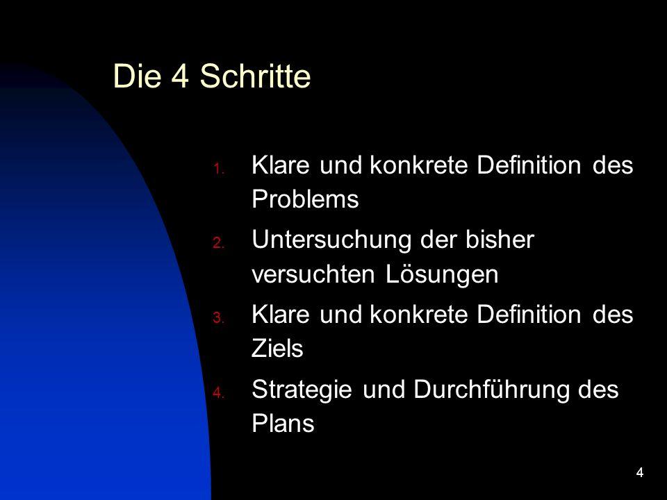 Die 4 Schritte Klare und konkrete Definition des Problems