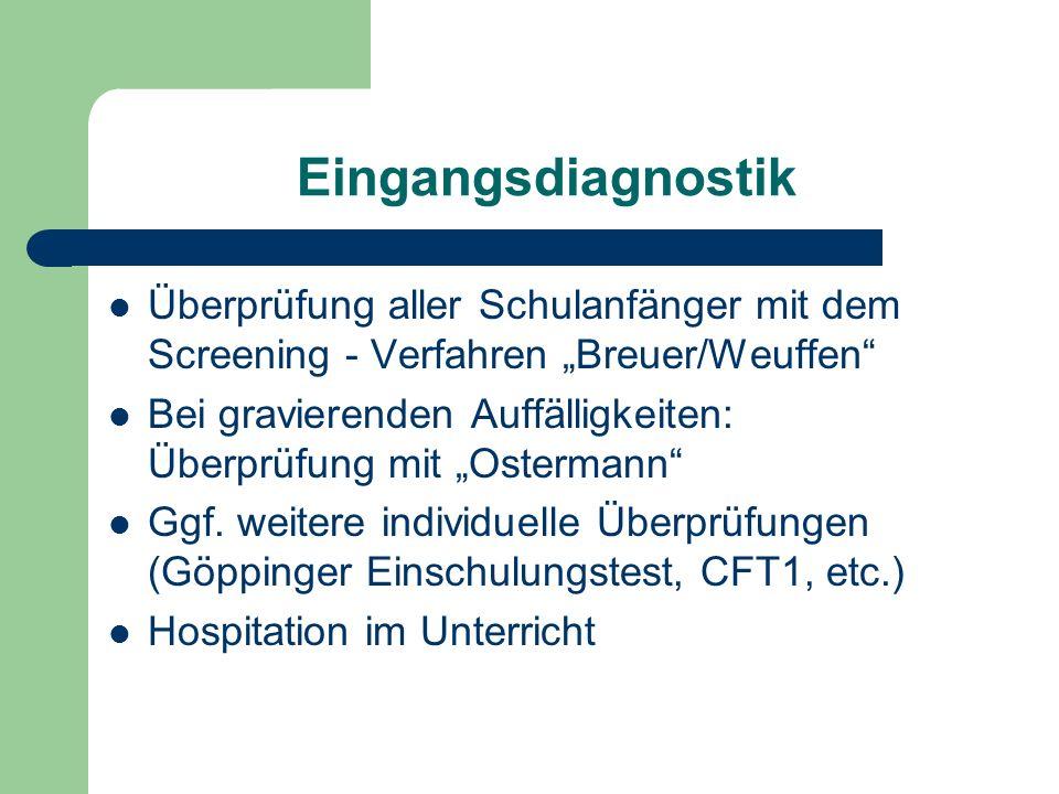 """Eingangsdiagnostik Überprüfung aller Schulanfänger mit dem Screening - Verfahren """"Breuer/Weuffen"""