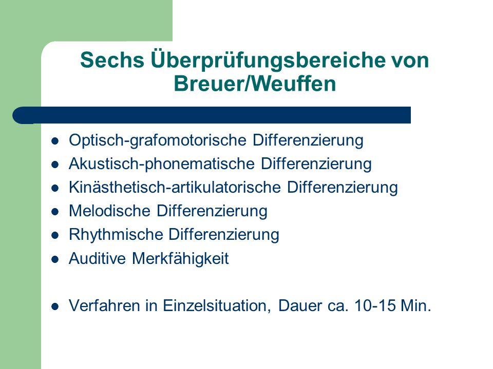 Sechs Überprüfungsbereiche von Breuer/Weuffen