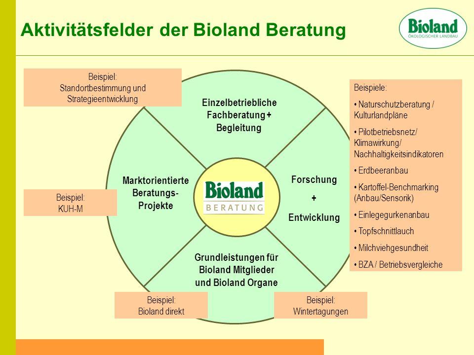 Grundleistungen für Bioland Mitglieder und Bioland Organe
