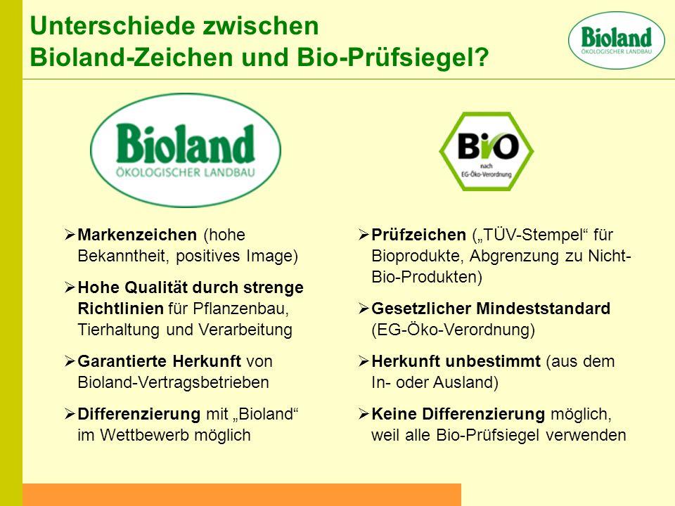 Unterschiede zwischen Bioland-Zeichen und Bio-Prüfsiegel