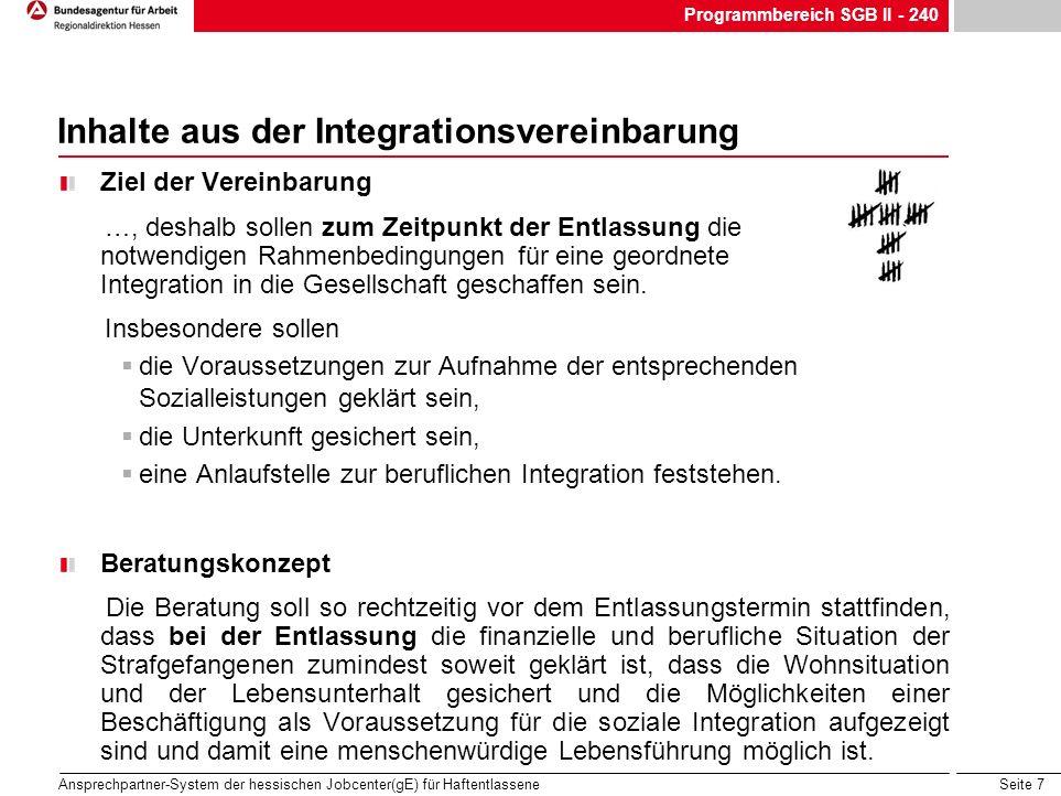 Inhalte aus der Integrationsvereinbarung