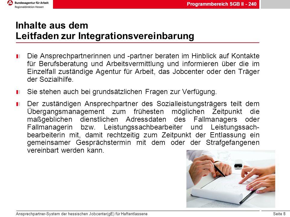 Inhalte aus dem Leitfaden zur Integrationsvereinbarung