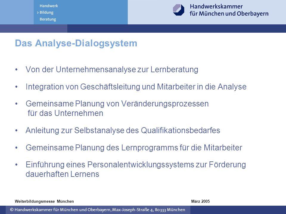 Das Analyse-Dialogsystem