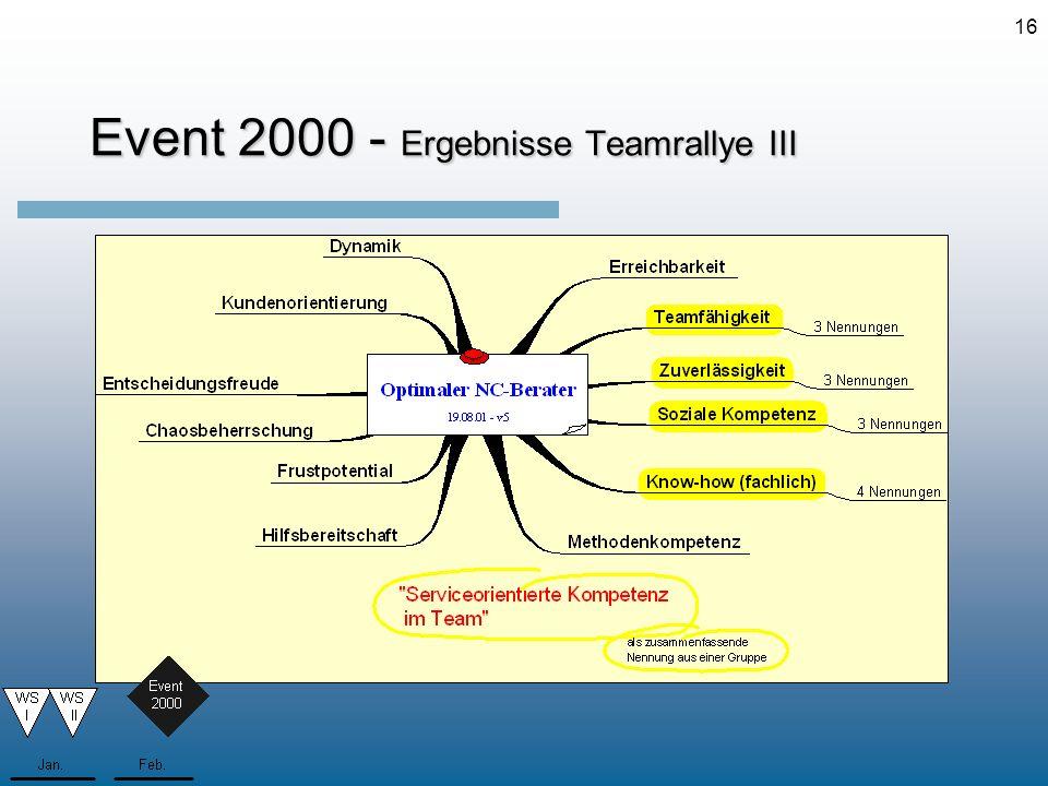 Event 2000 - Ergebnisse Teamrallye III