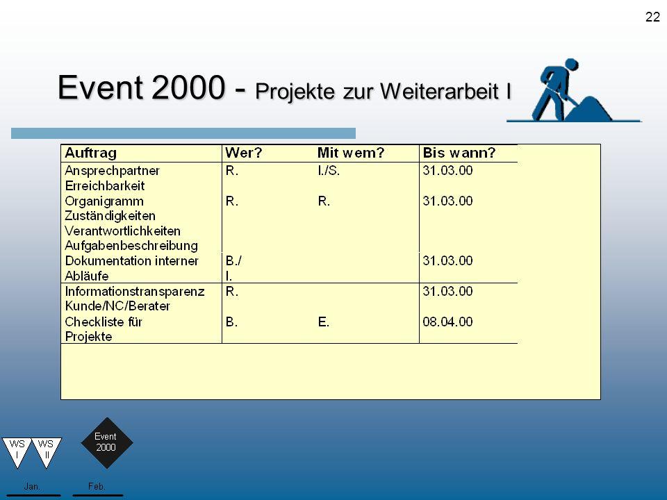 Event 2000 - Projekte zur Weiterarbeit I