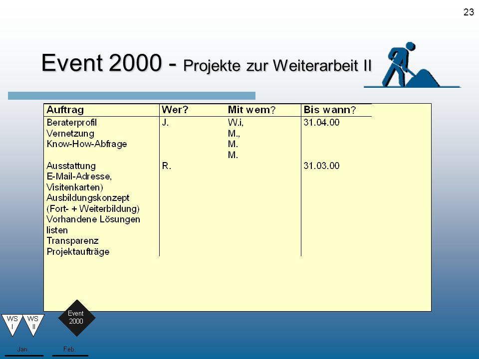 Event 2000 - Projekte zur Weiterarbeit II