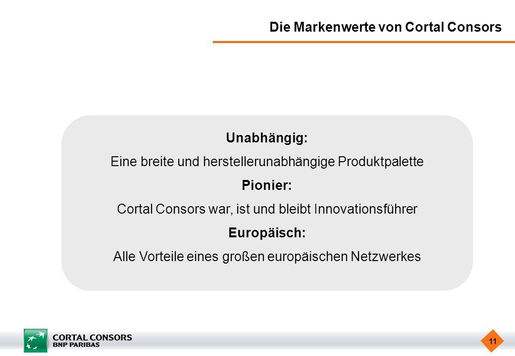 Die Markenwerte von Cortal Consors
