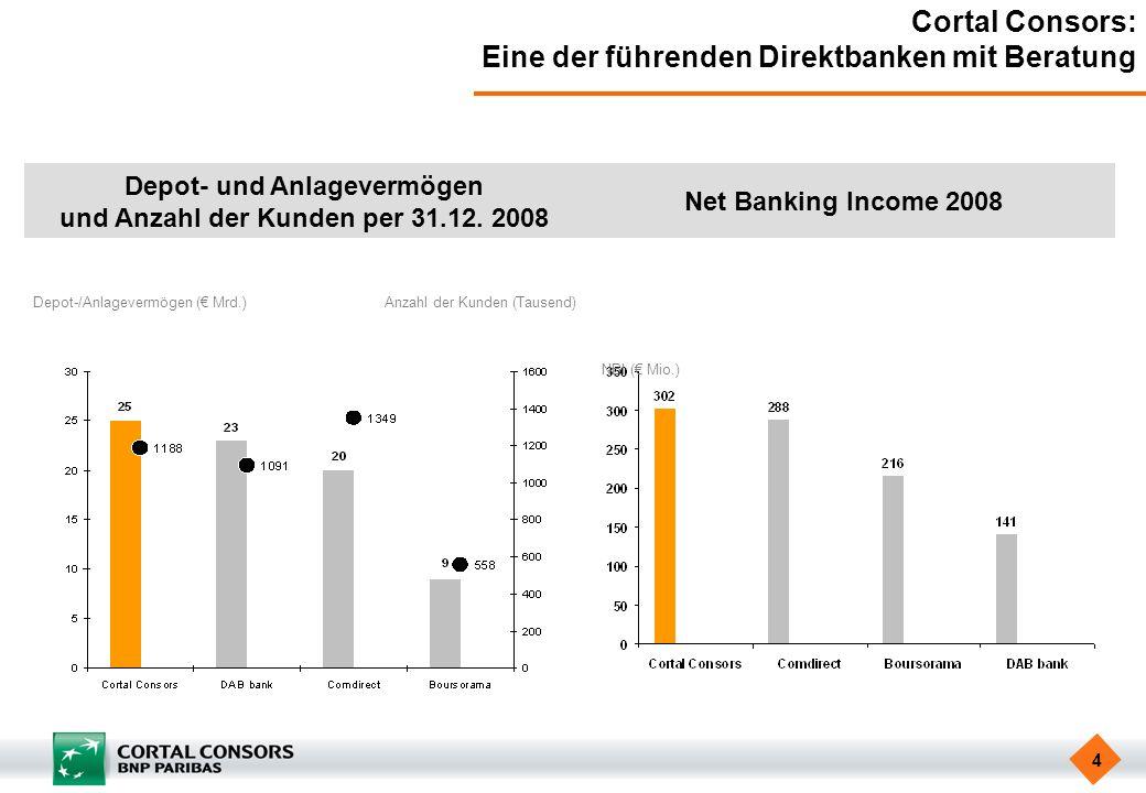 Cortal Consors: Eine der führenden Direktbanken mit Beratung